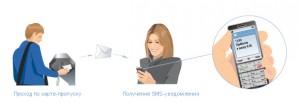 sistema-bezopasnosti-shkola-sms-uvedomleniya-o-vremeni-prihoda-i-uhoda-rebenka